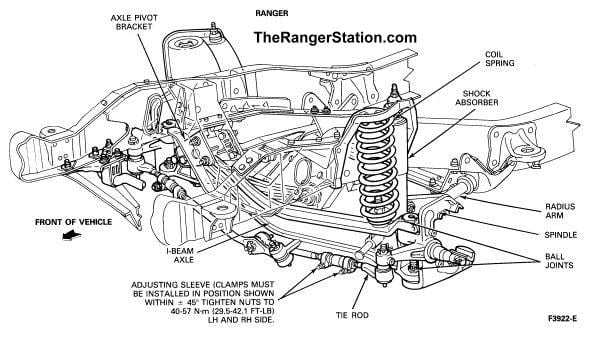 1997 Ford Ranger Suspension Diagram