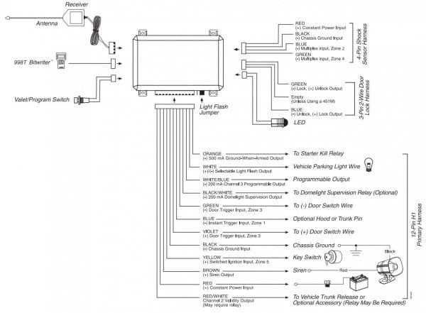 Home Alarm Wiring Diagrams