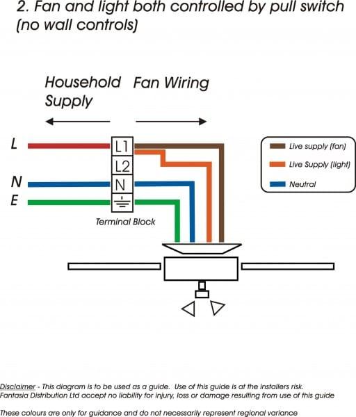 Ceiling Fan Light Switch Wiring Diagram Single