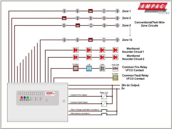 Wiring Diagram For Fire Alarm System