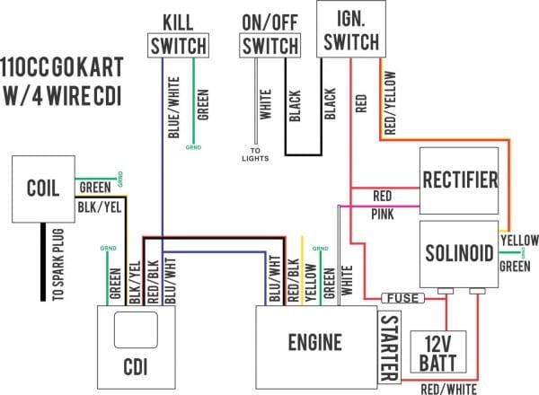 Alarm Wiring Diagrams