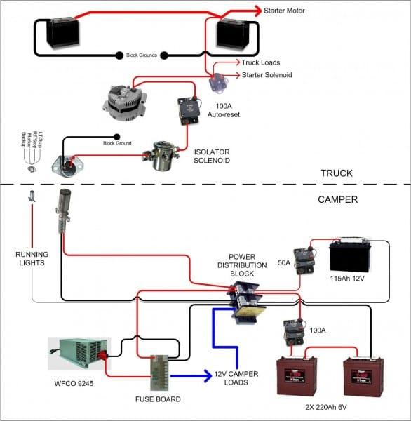 Rv Battery Wiring Diagram