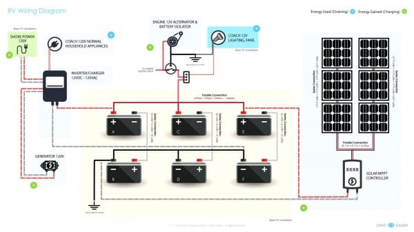 For Solar Panels Wiring Diagram 16