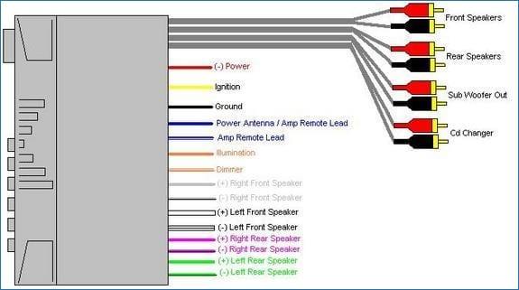 Wiring Diagram For Sony Car Radio Powerking Of Sony Xplod Wiring