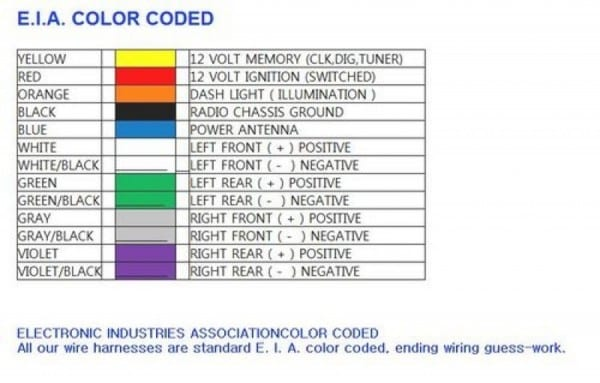 As Well Kenwood Stereo Wiring Diagram Besides Kenwood Car Stereo