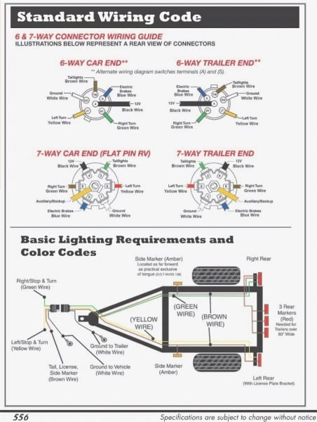 Wiring Diagrams 6 Way Trailer Plug 7 Pin 4 Wire Flat Best Of In