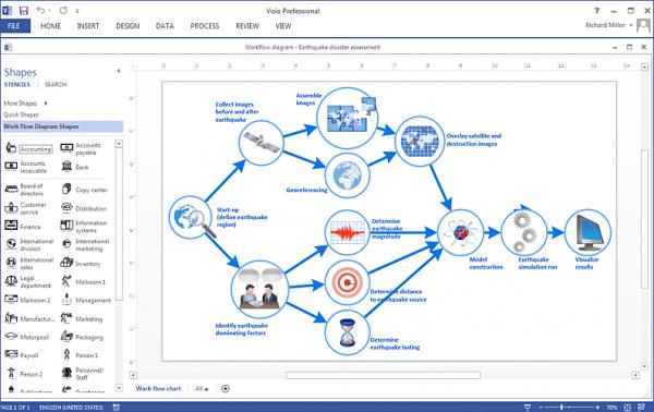 Complex Workflow Visio Diagram