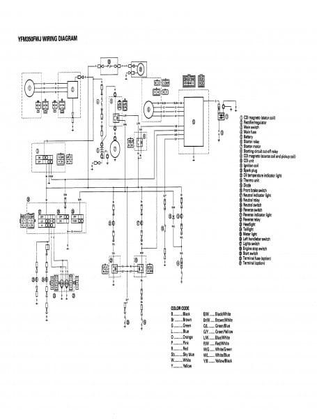 DIAGRAM] Metro Master Blaster Wiring Diagram FULL Version HD Quality Wiring  Diagram - ELBOWDIAGRAM.BELLEILMERSION.FRDiagram Database
