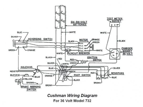 Cushman Haulster Wiring Diagram