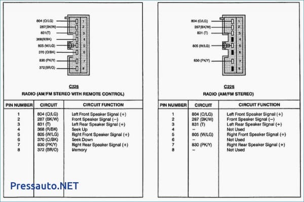 1987 Ford Ranger Radio Wiring Diagram Lenito With Mihella Me