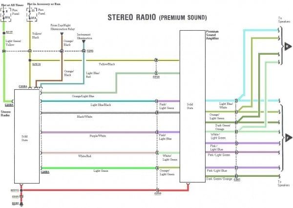 1987 Ford Ranger Radio Wiring Diagram Throughout 99 F250 Hd Dump