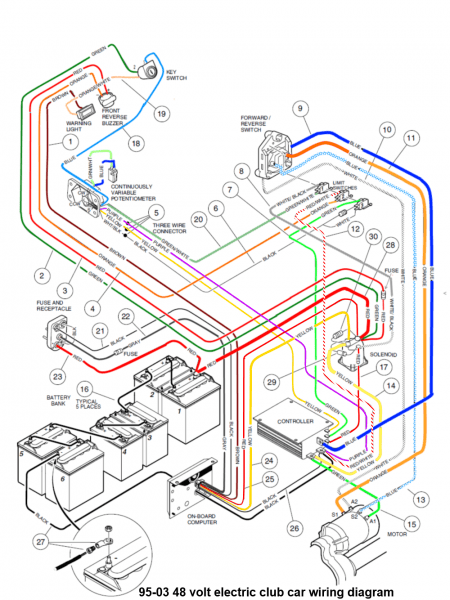 2002 Club Car Wiring Schematic - Car Wiring Diagram