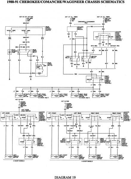 98 Jeep Cherokee Wiring Diagram