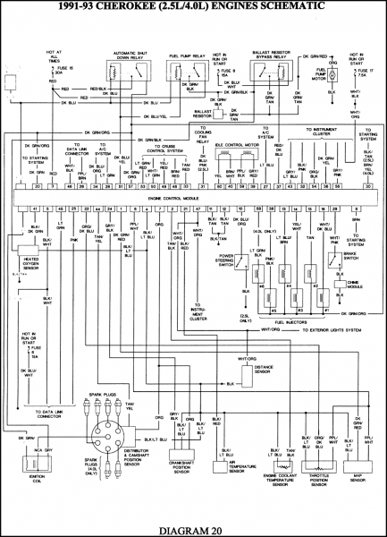 1991 Wrangler Wiring Diagram