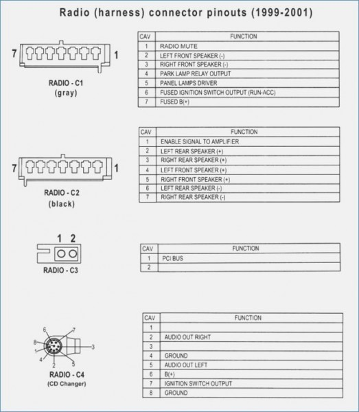 Jeep Grand Cherokee Stereo Wiring Diagram Wiring Diagram System Sound Locate Sound Locate Ediliadesign It