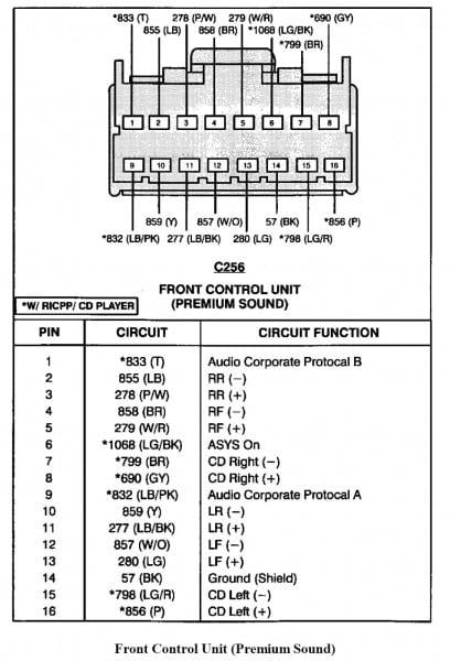 2006 Ford F 150 Radio Wiring Diagram