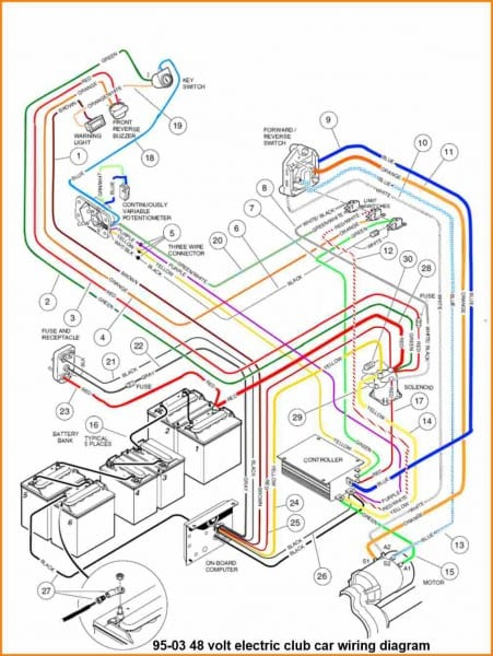 1999 Club Car 48v Wiring Diagram Wire Center With Golf Cart