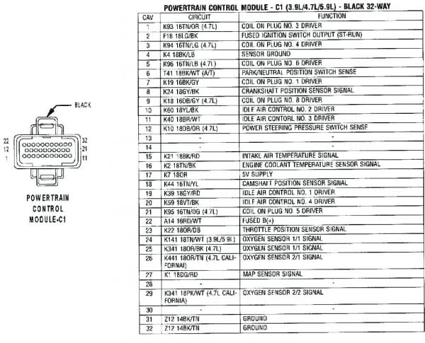 2000 Buick Lesabre Radio Wiring Harness from www.tankbig.com