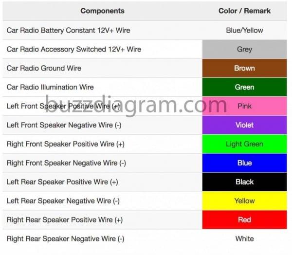 2014 Toyota Corolla Wiring Diagram