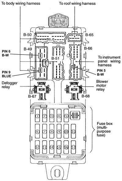 2001 Mitsubishi Eclipse Fuse Box Diagram