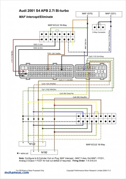 03 Eclipse Fuse Box Diagram