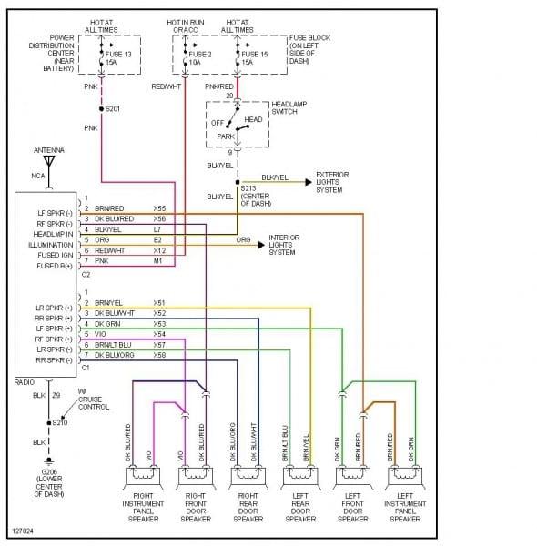 2005 Dodge Dakota Radio Wiring Diagram