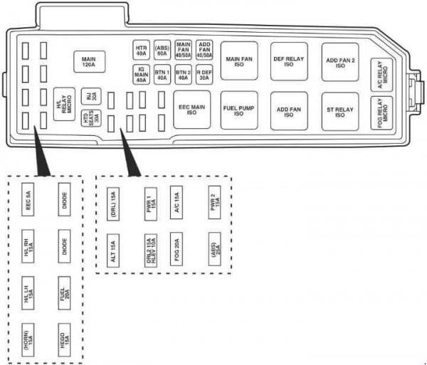 2007 Ford Escape Fuse Box Diagram On 1981 Ford F150 Fuse Box