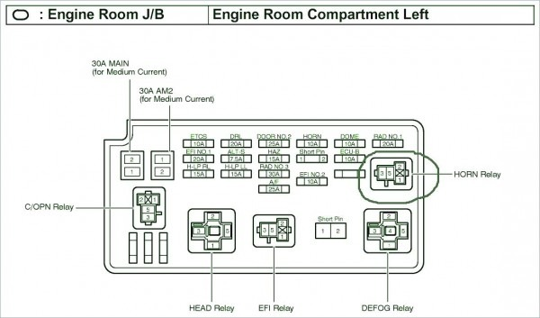 2005 Corolla Fuse Box Diagram