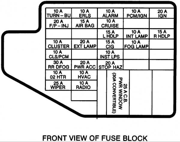 2005 Corolla Fuse Box Diagram