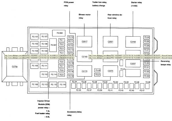 2003 Ford F250 6 0l Power Stroke Fuse Box Diagram Needed