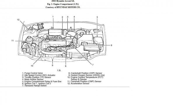 2002 Hyundai Accent Wiring Schematics, For Puseblock To Starter