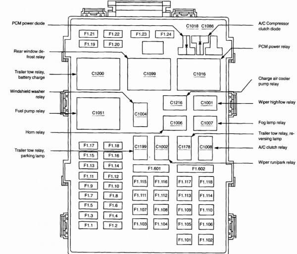2001 Ford F 150 Trailer Fuse Box Diagram
