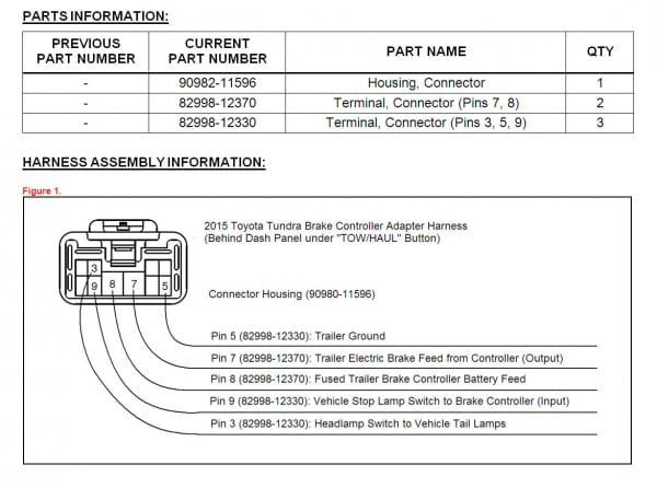 Toyota Tundra 7 Pin Trailer Wiring Diagram from www.tankbig.com