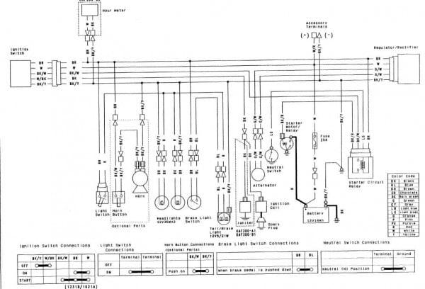 Mule Wiring Diagram