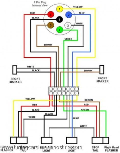 2014 Dodge Ram Trailer Plug Wiring Diagram Car 7 Way 5 For Truck