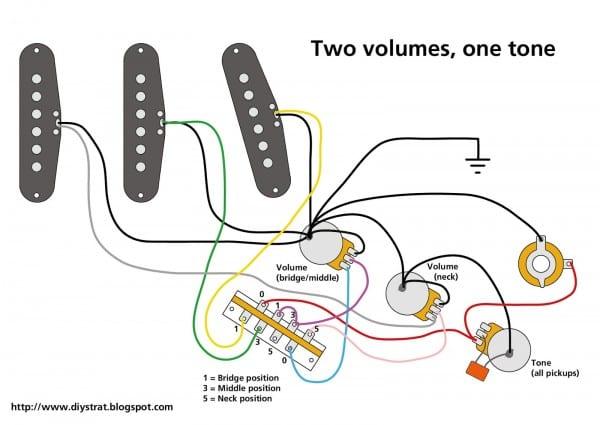 B Guitar Two Pickup Wiring Diagram