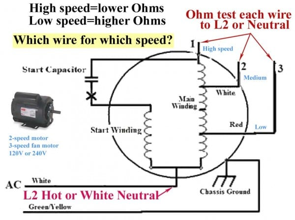 Diagram Wiring Diagram For 3 Speed Blower Motor Full Version Hd Quality Blower Motor Sitexadell Dabliusound It