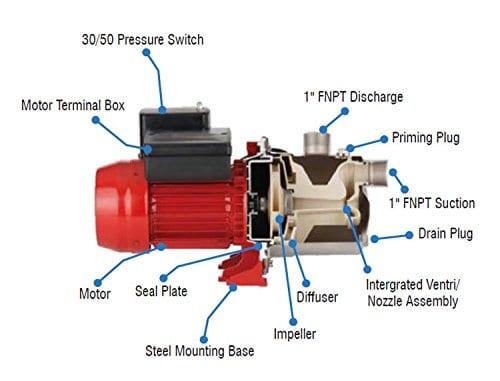 Shallow Well Jet Pump Installation Diagram Shallow Well Jet Pump