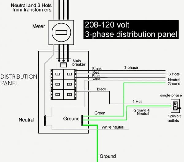 480v To 120v Transformer Wiring Diagram
