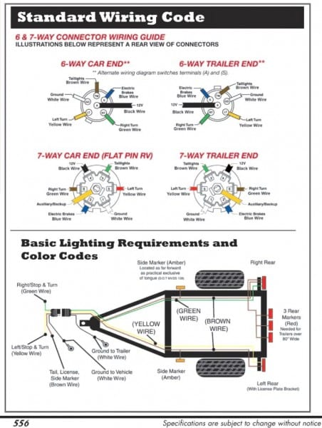 4 Pin Trailer Connector Light Wiring Diagram 7 Way Wire 5 Plug To