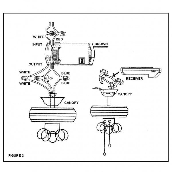Hunter Fan Wiring Diagram For Fan And Remote