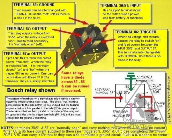 Auto Wiring Diagrams Pic Of Diagram Bosch 5 Pin Relay Lovely
