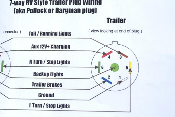 6 Wire Trailer Plug Diagram