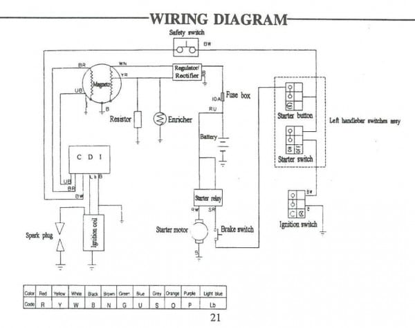 Loncin 110cc Wiring Diagram 110 Atv Awesome Pit Bike Ideas Best At