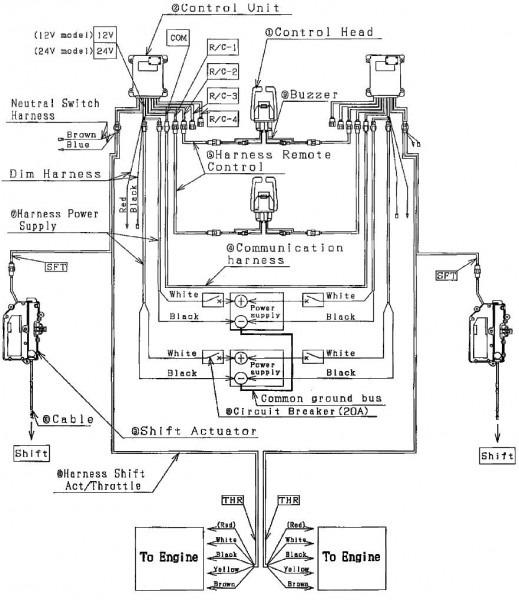 Rotork Iq Spare Parts Manual