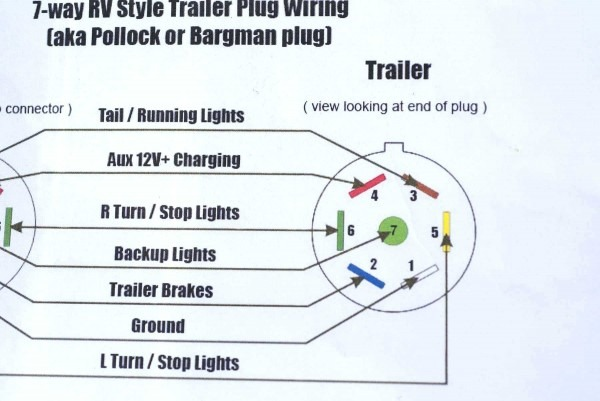 7 Prong Trailer Wiring Diagram Awesome In