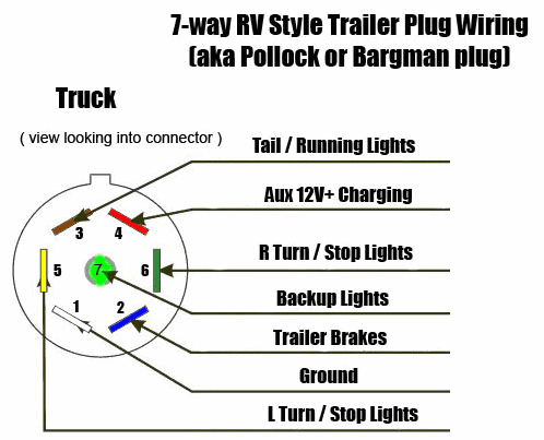 7 Prong Plug Wiring Diagram