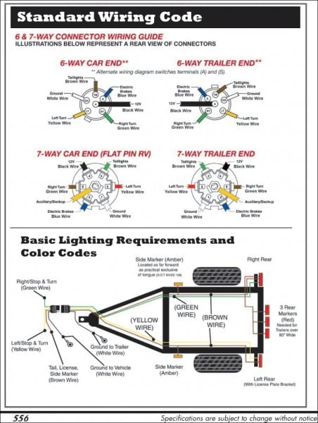 7 Way Rv Connector Wiring Diagram