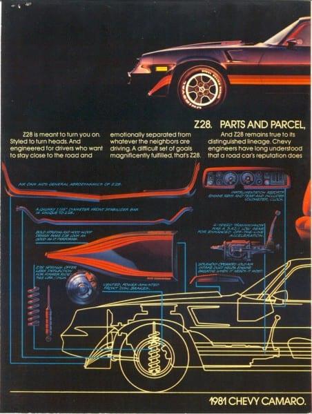 1981 Camaro Data