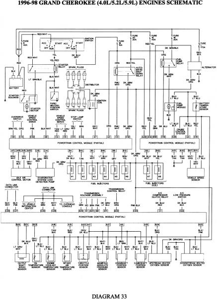2006 Jeep Grand Cherokee Radio Wiring Diagram